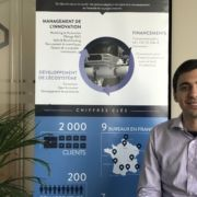 Portrait d'un GACer : Federico, Consultant Innovation