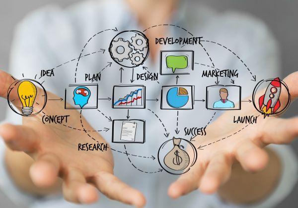 Développement e structuration de l'innovation